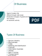 CH. 1-Overview of Business