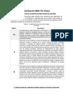 Clasificacion de Estructuras MOC