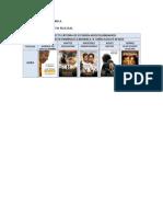 Ciclo de Cine Sobre Mandela