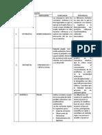 Corrientes Pedagógicas Ambientales