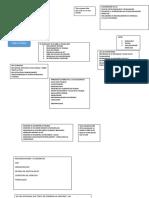 Mapa Conceptual Seguridad-1