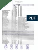 Resultado de Currículum Vitae Red de Salud Abancay 2019