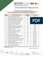 Resultados de La Evaluación Del Currículum Vitae Cas Pela 2019 Ugel Pangoa