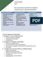 Diapositivas Proyecto OLMOS
