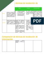 "Formato ""Comparación Técnicas de Recolección de Información""- Word"
