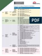 Cartilla Registro de Codificación - Diagnósticos de Salud Mental