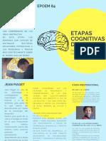 Triplico Etapas Cognitivas de Piaget