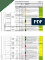 Matriz Id de Peligros, Eval y Control de Riesgos (1)