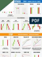 plan trading Mao_gráfico.pdf