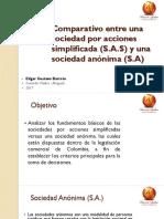 Diferencia entre sociedades Sas y Sa Contabilidad Colombia