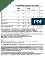 Quadro Sinótico de Obrigatoriedades DC-032019