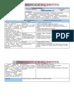 Planificacion Mensual de matemática 1° año básico abril.docx