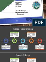 Línea de Tiempo Historia de Guatemala