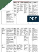 Fármaco-ANALGÉSICOS-AINTIINFLAMATORIOS-NO-ESTEROIDES (2).docx