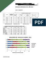 Eficiencia Interna 2015