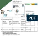 Sis Formato Consulta.xls (1)