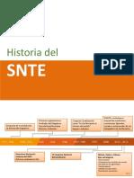 HISTORIA DEL SNTE NUEVO INGRESO.pps