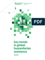 Briefing Key Trends in Global Humanitarian Assistance 2019