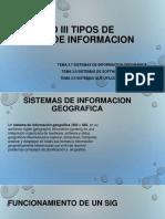 UNIDAD 3 TIPOS DE SISTEMAS DE INFORMACION-1.pptx