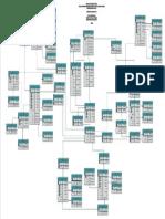 Diagrama Entidad-Relación Tienda Departamental