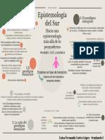 Mapa mental 1 Seminario.pdf