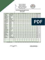 Grade Sheet Consolidation