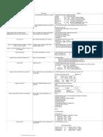 Comandos IPBH HUAWEI.pdf