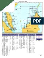 MAL 2 Malaysian Chart Catalogue 2018