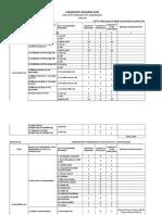 Lab Data ECE