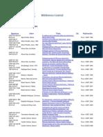 Publicaciones Udep Monografias-electronicas