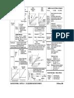 RESUMEN MACROECONOMIA CAPITULO 3.pdf