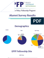 alumni survey results  002