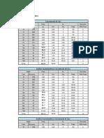 Datos Solicitud Filtro Prensa