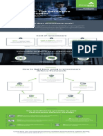 Ransomware__infographic