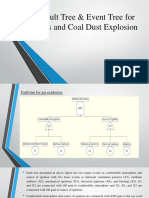 Fault Tree & Event Tree for Gas and Dust Explosion