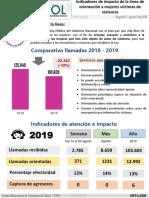 Indicadores 2 LÍNEA 155 - Sem. 34 - 140819.pptx