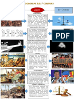 Precolonial vs 20th century