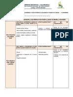 4.  INSTRUMENTO PARA RECOGER LAS DEMANDAS Y EXPECTATIVAS DE LAS MADRES Y PADRES DE FAMILIA      Y COMUNIDAD.docx