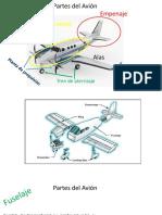 Partes Del Avion