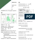 Formulario del temario.pdf