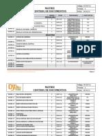 01_matriz Control de Documentos - V3 04-04-16