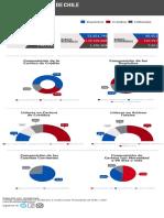 Infografía Chile Junio_2019
