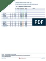 PSVO 2019.2 - Resultado Preliminar