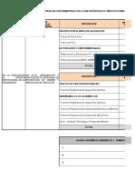 Formatos de La Evaluacion Semestral Del p.e.i. 2019 Centros de Producción