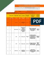 Formato Matriz Legal - Unidad 1.xls