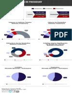Infografía Paraguay IF Jun 2019
