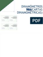Cartas Dinanometricas Convertido