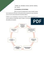El Ciclo de Vida Del Desarrollo de Sistemas