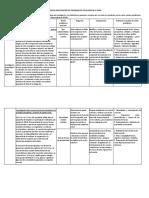 Líneas de Investigación Programa de Sociología
