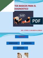 Clase 2 Elementos Del Dx